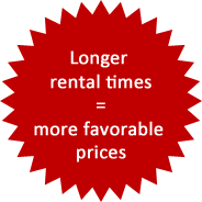Longer rental times = more favorable prices